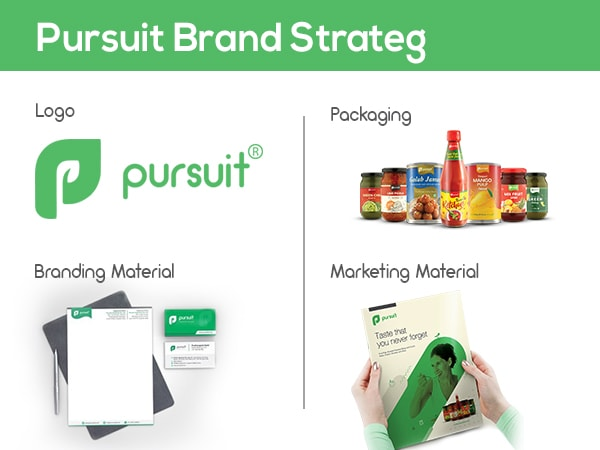 Brand Strategy & Engagement
